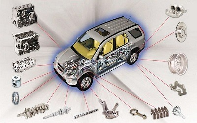 Auto parts manufacturers in india